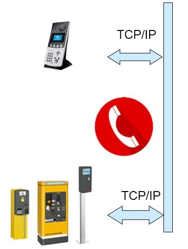 Système de phonie intégré